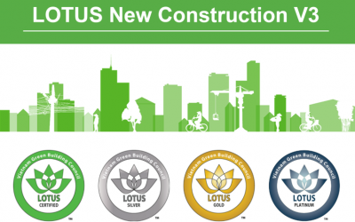 Official Release of LOTUS New Construction V3